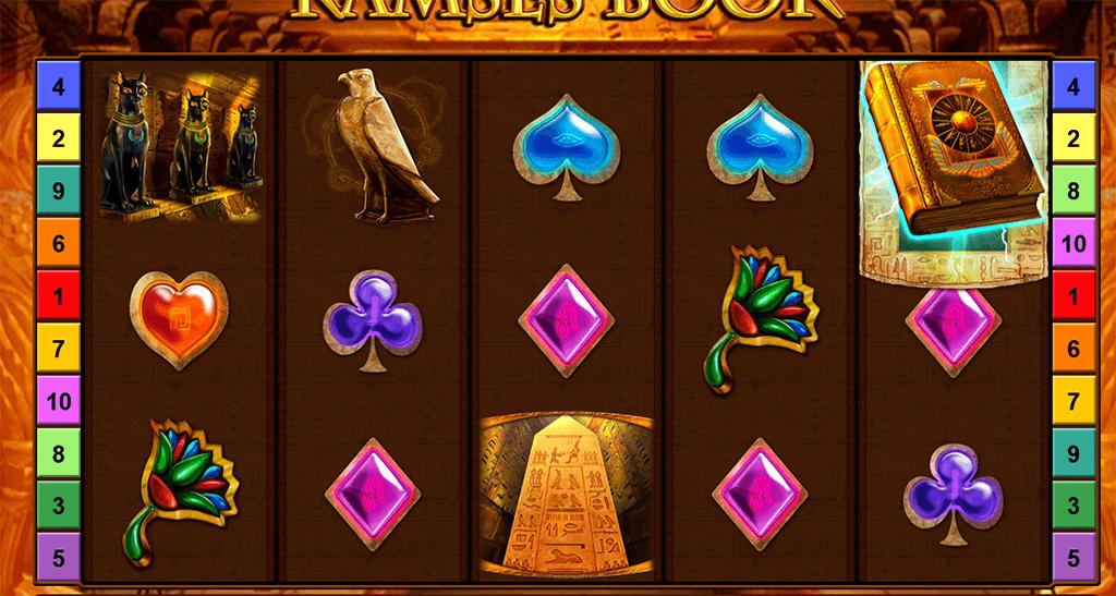 Spielsymbole bei Ramses Book